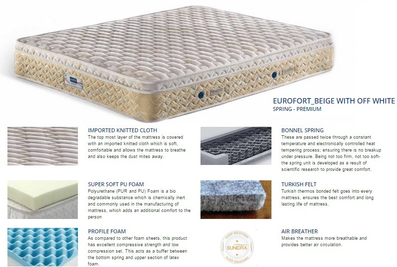 aviya comfort compare too luxury desktop the online chart soft mattress best levels products